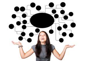 Mindmapping renêtre coaching