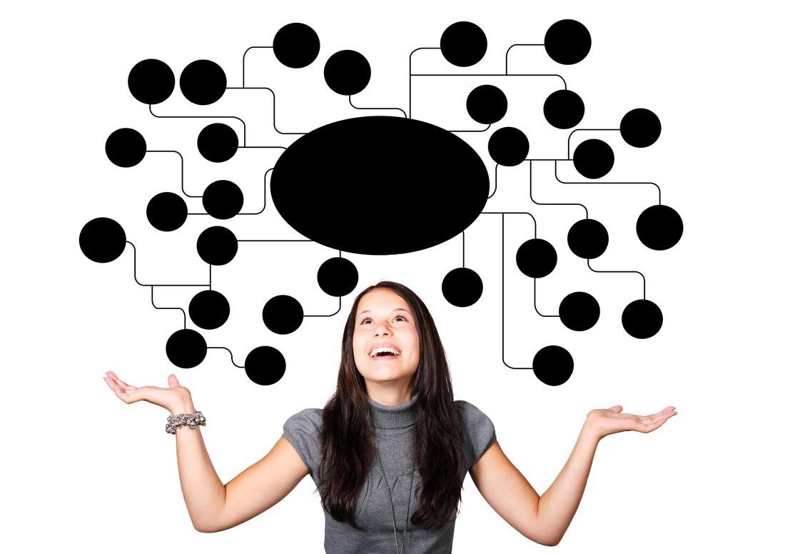 Le Mindmapping, cet outil d'organisation mentale