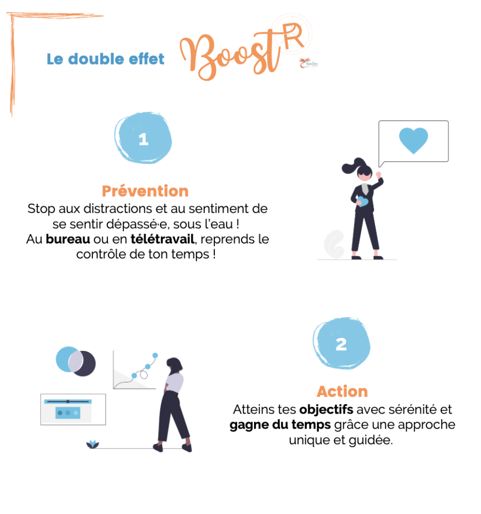 Prévention et Action du Boost'R